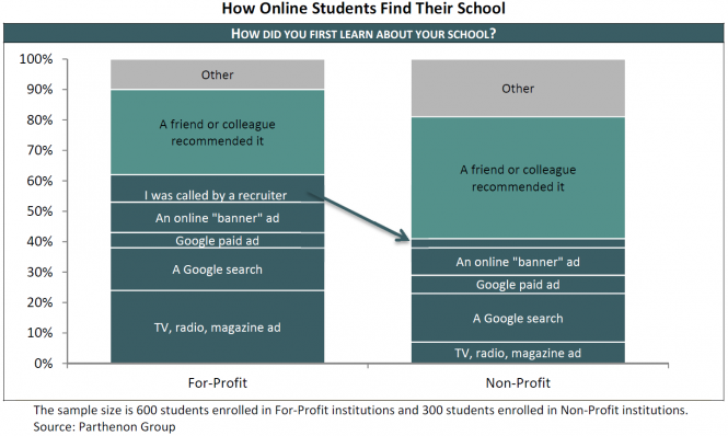 Higher Ed Marketing Recruiting2