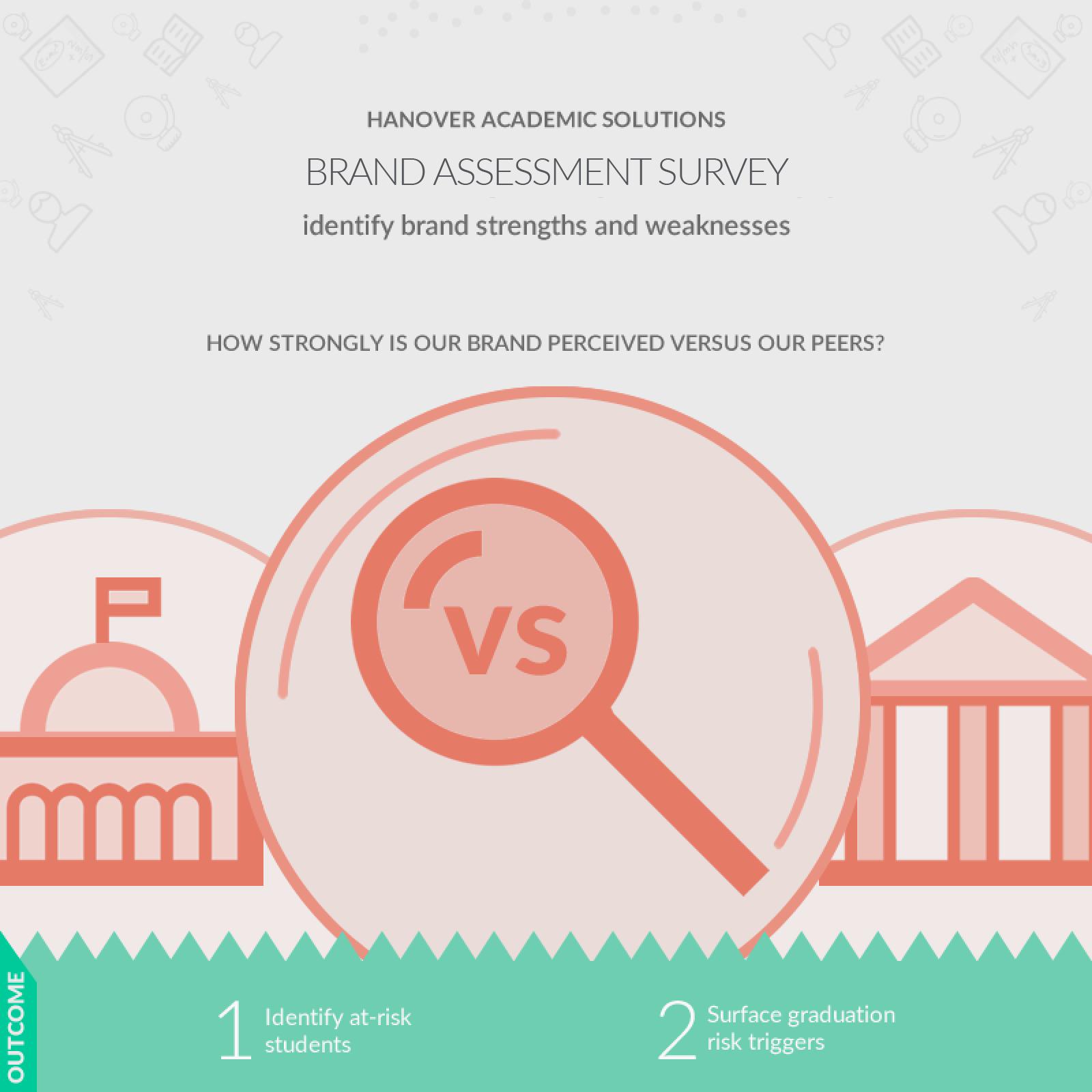 screenshot: brand perception analysis