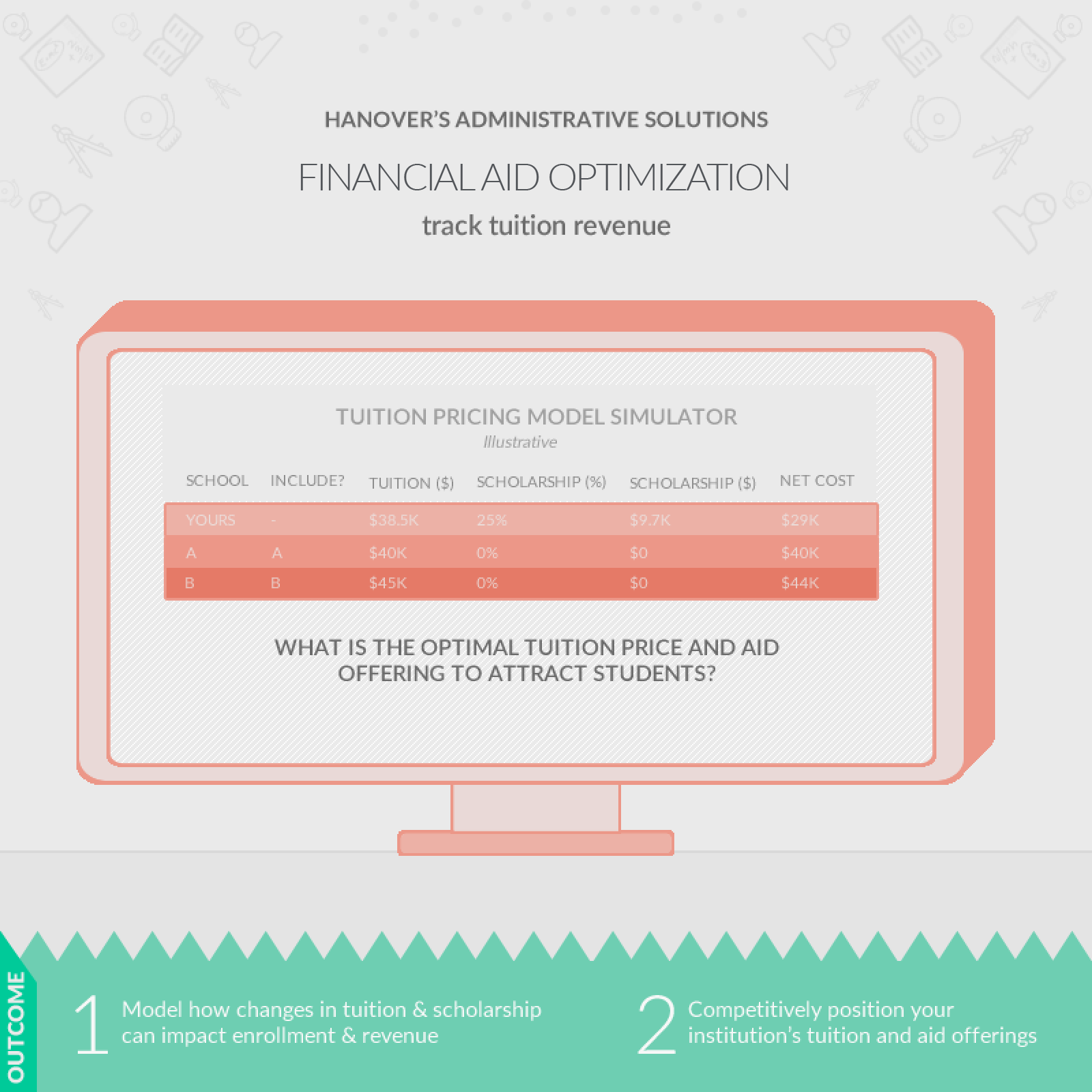 screenshot: financial aid optimization