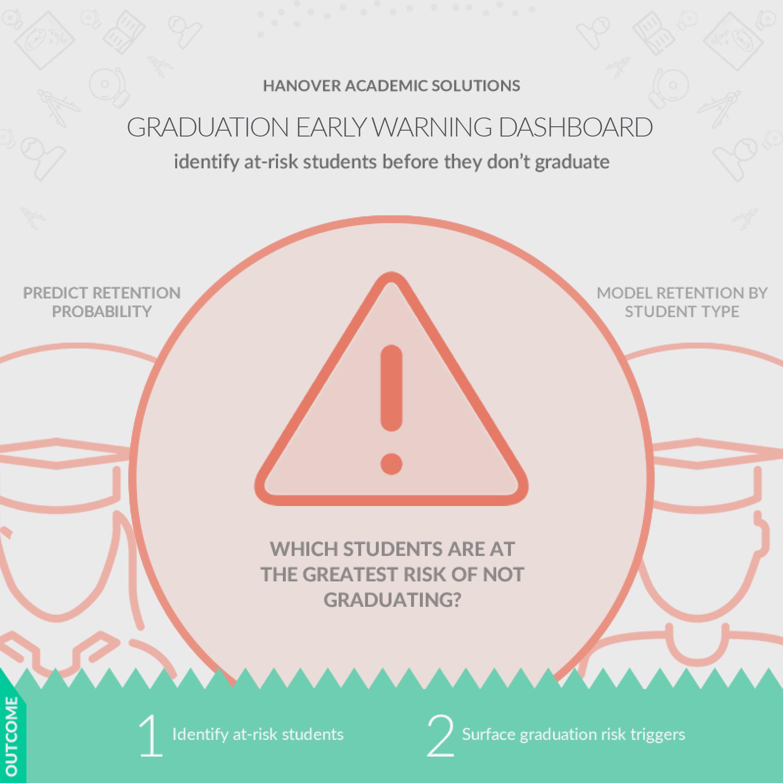 screenshot: graduation early warning dashboard