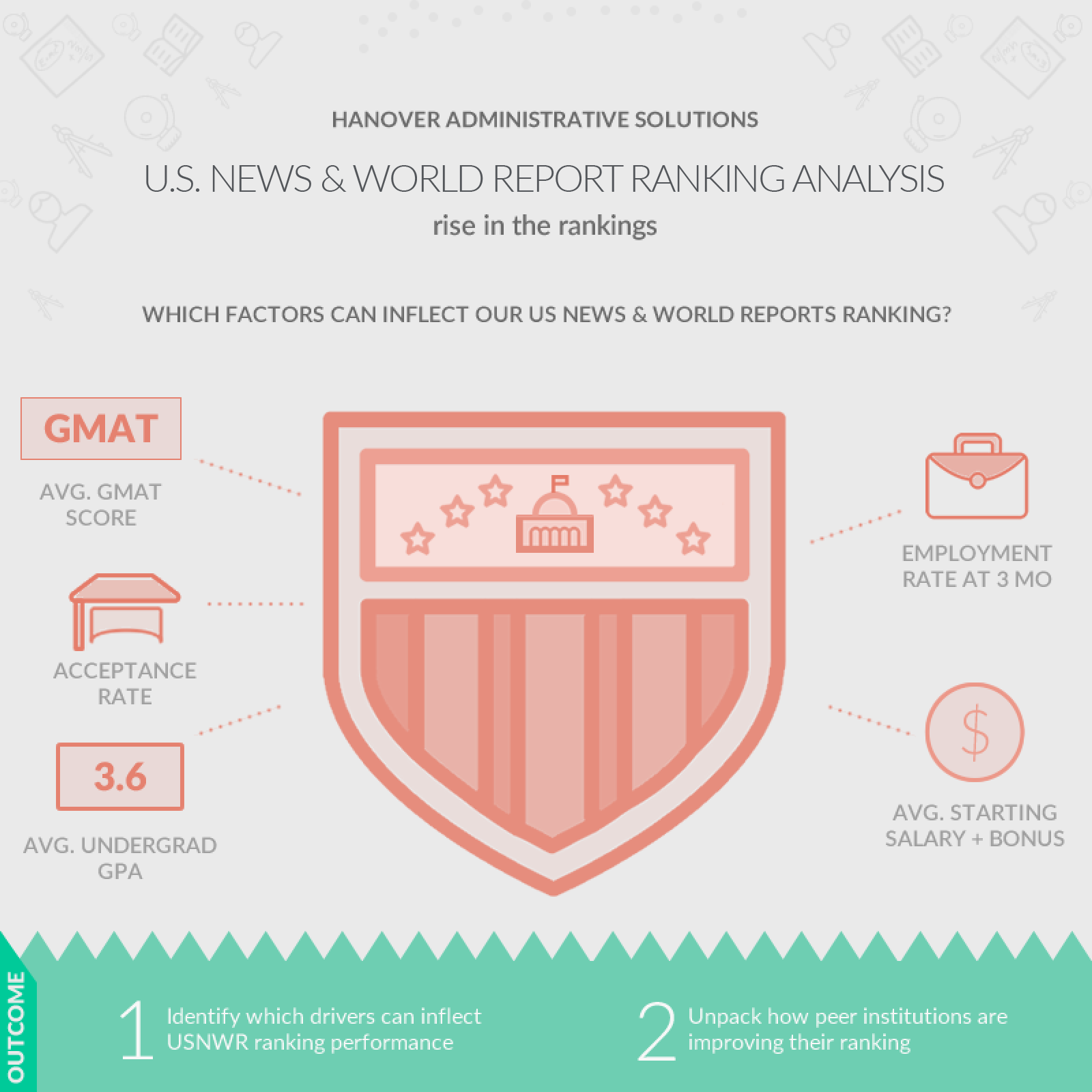 screenshot: us news & world ranking analysis