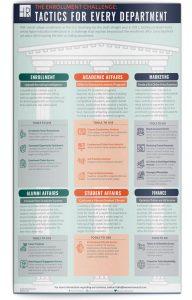 Enrollment Infographic