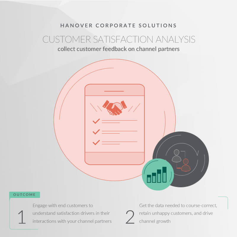 screenshot: Customer Satisfaction Analysis