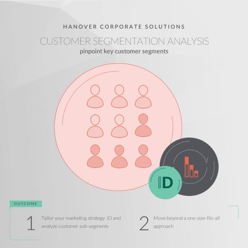 screenshot: Customer Segmentation Analysis