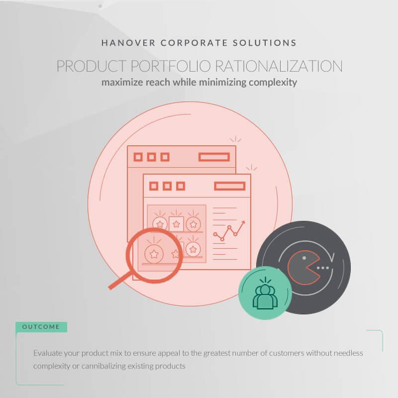 screenshot: Product Portfolio Rationalization