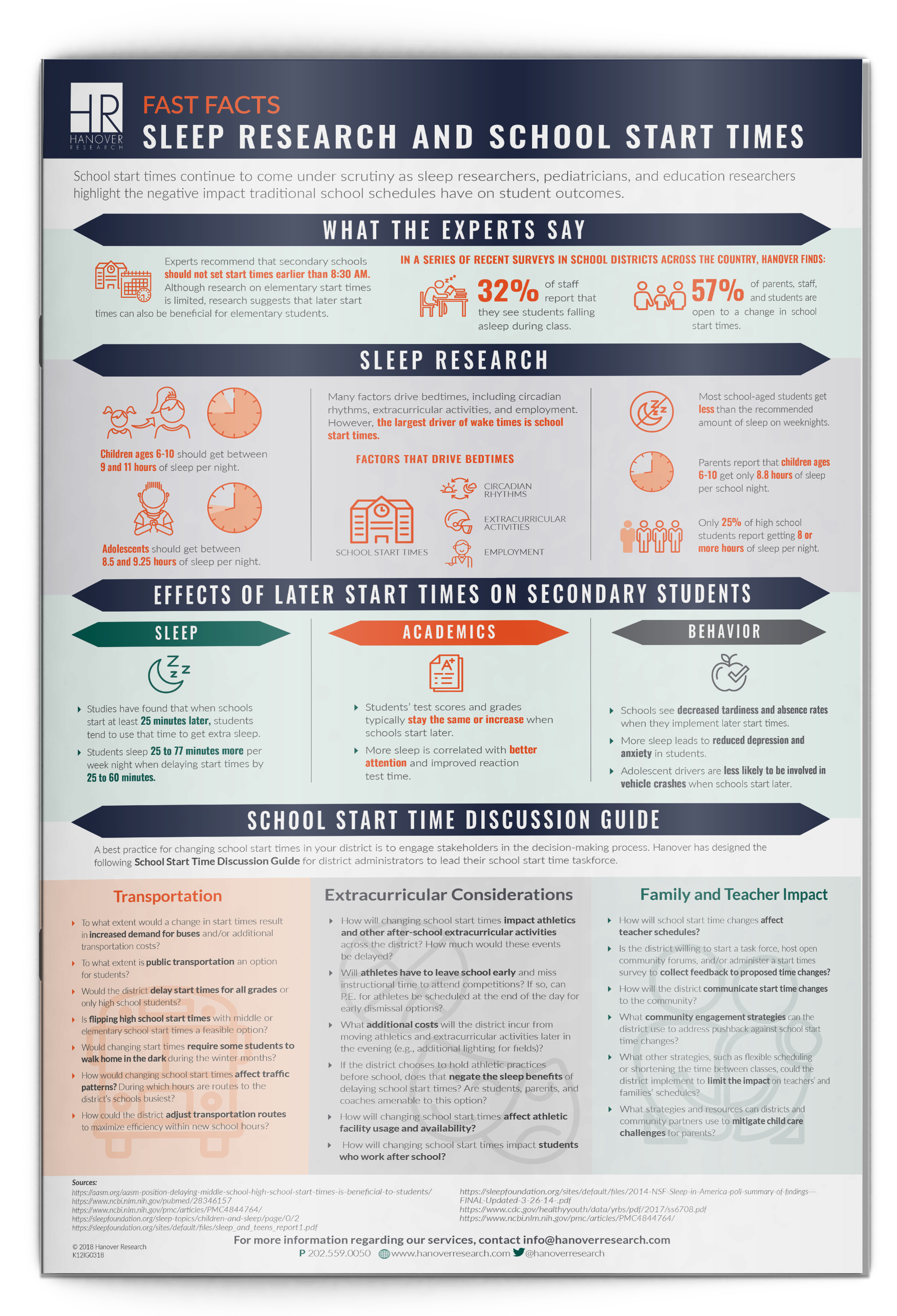 K12-Sleep Research and School Start Times Infographic-Transparent
