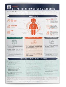 Decoding Gen Z Students Infographic
