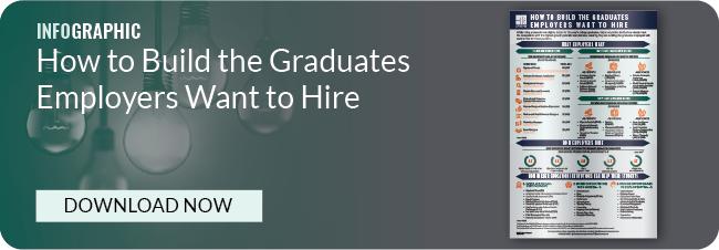 Preparing students for the job market