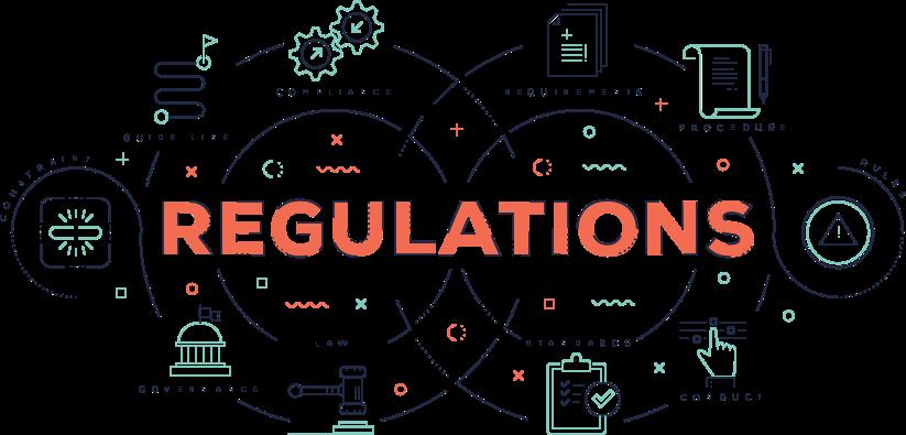 Market Regulations
