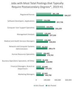7 Key Findings in H1 2019 Employer Hiring Trends