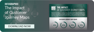 impact of customer journey mapping