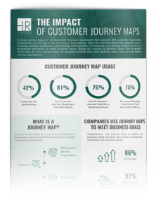 The impacts of customer journey maps