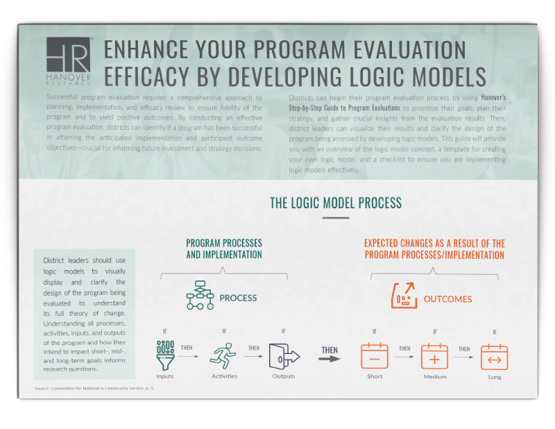 Enhance Your Program Evaluation Efficacy by Developing Logic Models